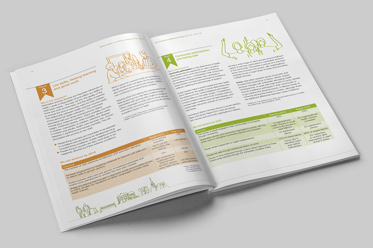 TA2 Design – London Borough of Merton Brochure